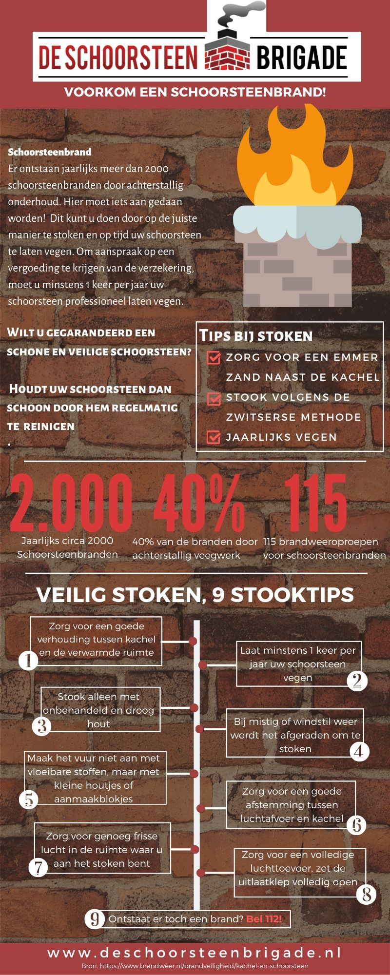 Infographic veilig stoken